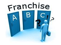 Как создать франшизу своего бизнеса - Бизнес-планы - идеи 17